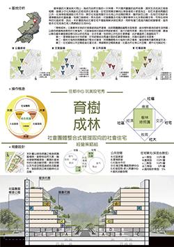 育樹成林-社會團體整合式管理取向的社會住宅