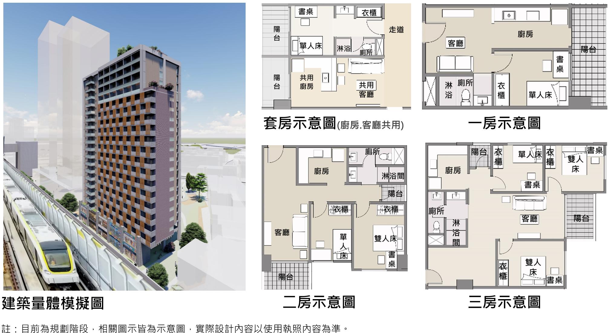 02建築量體模擬圖